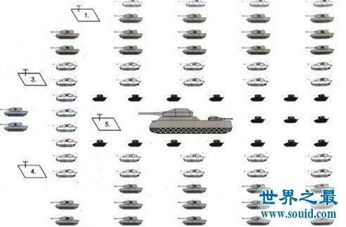世界上最大的坦克,P1000巨鼠